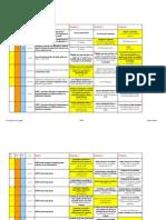 138646026 Raspunsuri Legislatie Cumulat I IVA B Toamna 2012 SGC Blog