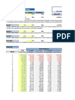 Cash Flow Waterfall-Excel Tmplate