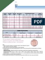 Keltec Compressed Air Filters