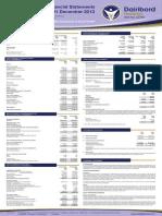 DZL Audited Results for FY Ended 31 Dec 13