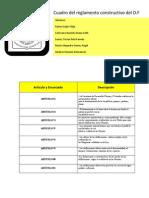 Reglamento Constructivo Del d.f