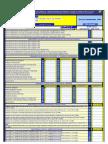 Simulador IRS 2009 Continente, Madeira, Açores, Estrangeiro