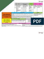 Marking and Feedback Guidance Grid