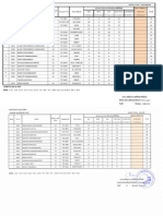 Standings for Thailand Dressage Championships 2014 QUALIFIER q1-q4