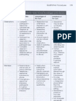 Table 9.2 Qualitative Data Collection Types-Cresswell 2009