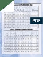 Aluminium 3.5C Pvc Cable Chart
