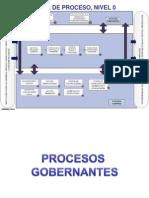 1. Mapeo de Macro Procesos Procesos y Subprocesos