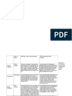 educ522 project planning guide