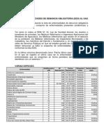 11.- Lista Enfermedades Notificables Ante SAG