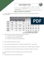 Ficha de avaliação 6º ano - alimentação