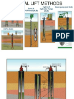 Artificial Lift Methods (Pge 482)
