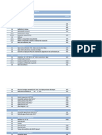 Estructura Del Presupuesto 1