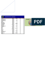 Quartery Sales Report with Pie Chart Template (Excel)