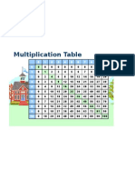 Multiplication Table Template (Excel)