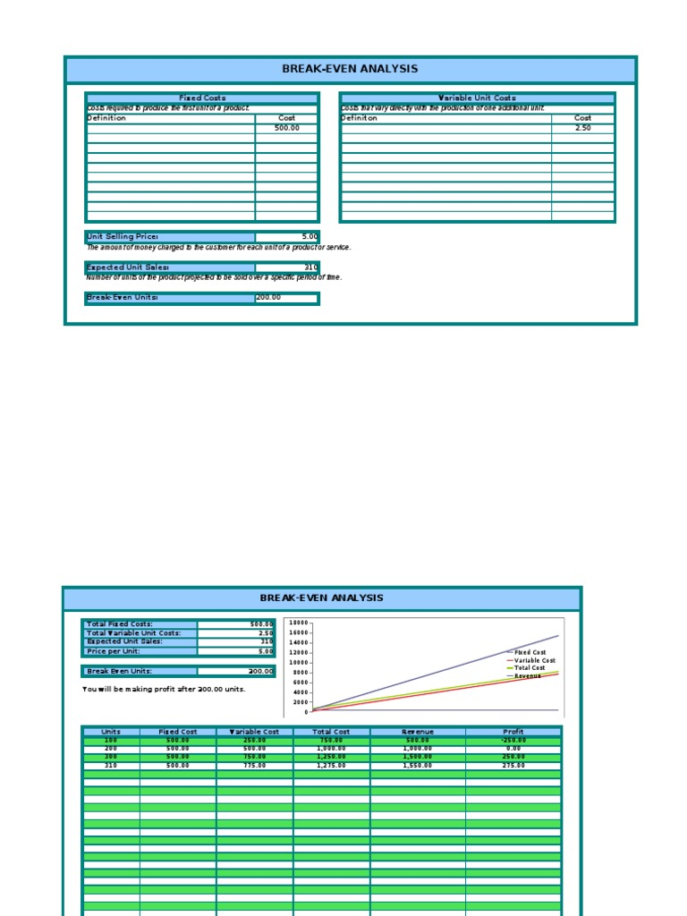 Break Even Analysis Template Excel