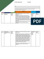 Planificacion Ed.Tecnologica clase a clase 6ºaño