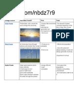energysourcesjustification-56period