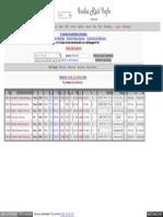 Indiarailinfo Com Search 165-0-954