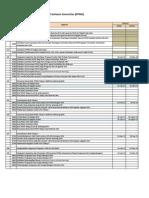 Masterschedule Tingkat KEL PPMK Lokasi 2012