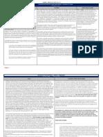 ARTICLE 3, SEC. 8 – 9