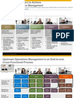 Upstream Operations Management is an End-To-End, Cross-Functional Process