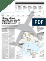 El mal clima impide la búsqueda exhaustiva del avión malasio