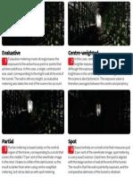 Canon Skills - Metering Modes