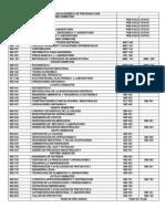 Del Plan Academico de Pregrado 2008