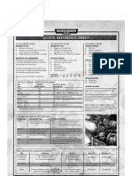 40K - Quick Reference Sheet