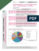 ece-2012_compléments_v2-1-1.pdf