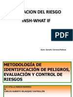 Analisis de Riesgos-what -If