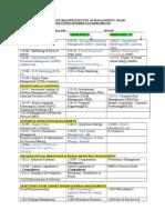 Final Electives 2013 15 PGDM