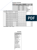 Chemical Composition API 5L