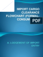 Formal Entry Import Cargo Clearance