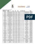 Village Properties Open House Listings 03.24.14