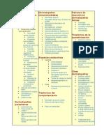 ETT - Dermatopatias.doc