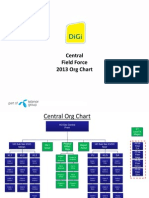 FF Central 2013 Org Chart