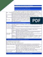Conjunciones subordinadas y coordinadas griegas