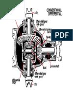 CCA1p1 1711 APOSTOL Differential