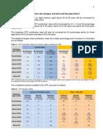 Cpf Contr Rates