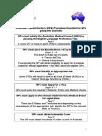 Australia Registration Guide