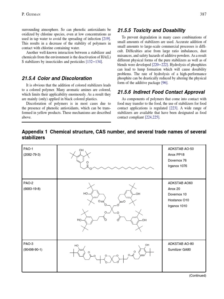 Chemical structure, CAS number, and several trade names of several