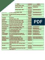 Hotels List[1]