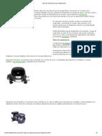 Tipos de compresores para refrigeración