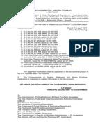 Property Tax History Ghmc