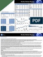 Market Monitor 4