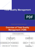 Chapter 7 Total Quality Management