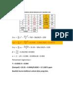 Regresi Linear Dengan Least Squares Line
