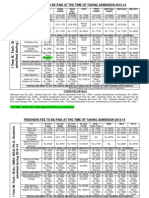 Freshers at the Time of Admission 2013-14 (2)
