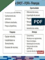 Modelo - Analise de Swot - FOFA FINANCAS Joao Juliano D. Luis Fernando